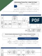 BCM Process Flow V2