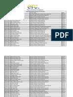 Petroleum Licence Register 2011