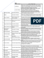 Lampiran Surat Pembahasan Proposal Hibah Bersaing Wilayah Surabaya