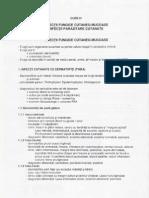 Infectii Fungice Cutaneo-mucoase