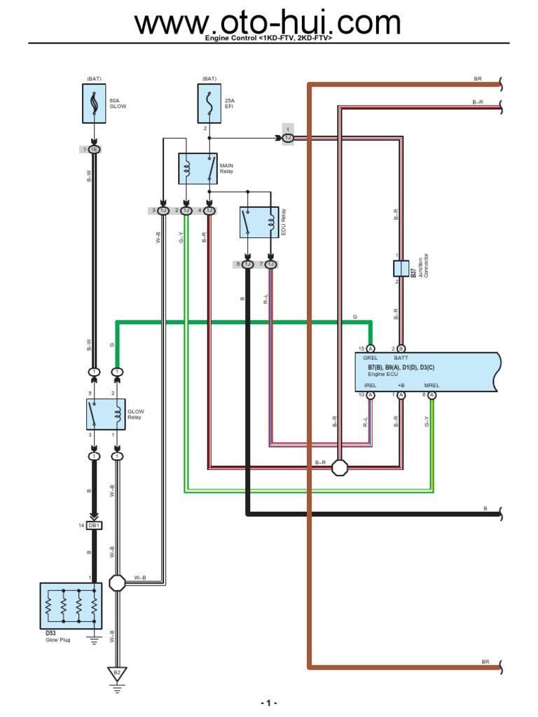 wiring diagram ecu 2kd ftv rh scribd com Toyota Hilux Vigo in Thailand Toyota Vigo Cham