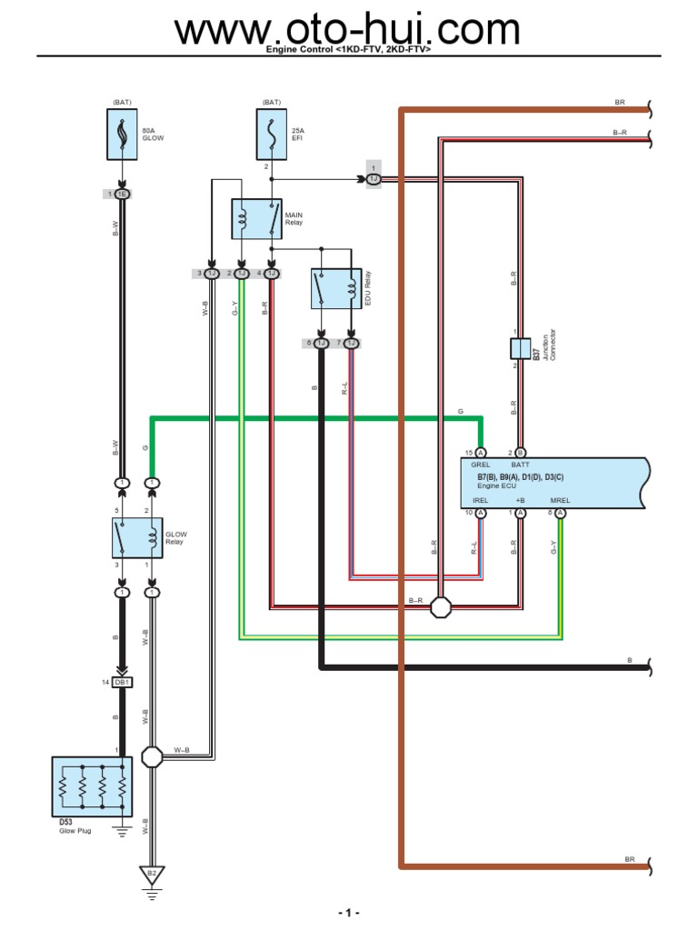 wiring diagram ecu 2kd ftv transportation engineering vehicle parts 1988 Toyota Pickup Wiring Diagram
