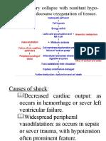 3- Heart Failure (modified)