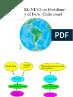 Effect of EL NINO on Fertilizer Industry of Peru