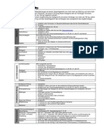 Driving Licence PDF I-203