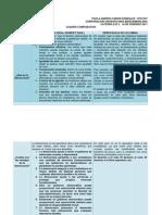 Cuadro Comparativo (Democracia en Colombia)