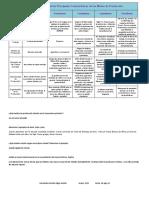 Cuadro Comparativo de las Principales Características de los Modos de Producción