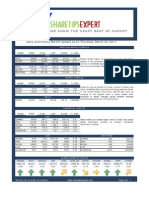Share Tips Expert Commodity Report 24032011