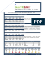 Share Tips Expert Commodity Report 29032011