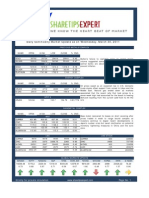 Share Tips Expert Commodity Report 30032011