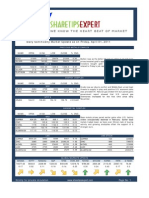 Share Tips Expert Commodity Report 01042011