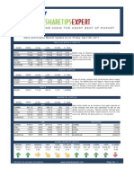 Share Tips Expert Commodity Report 08042011