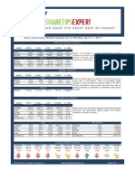 Share Tips Expert Commodity Report 11042011