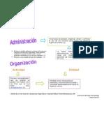 Conceptos Administración y Organización
