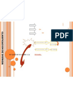 Mapa conceptual clasificación Disfagia