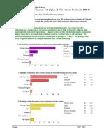 Algebra I 2011 JHSCF Summary Tool JGough