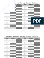 Systematic/Historical Theology Reading Plan