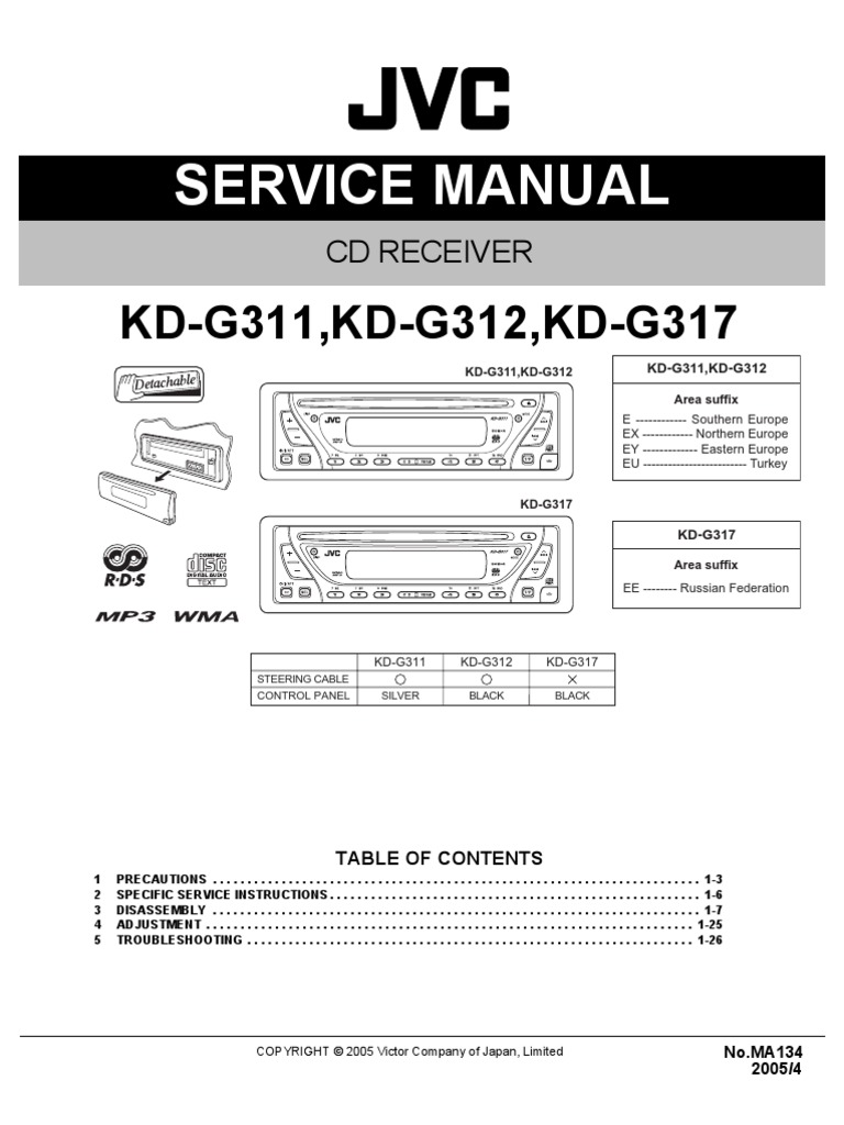 jvc receiver wiring diagram jvc image wiring diagram radio wiring diagram for jvc kd s38 jodebal com on jvc receiver wiring diagram
