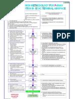 P-rnav Checklist