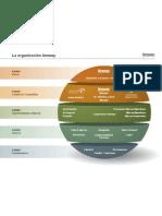 Amway Organizational Chart Spanish