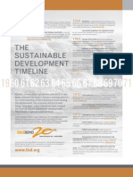 * Sustainable Development Timeline