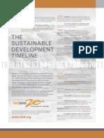* Sustainable Development Timeline