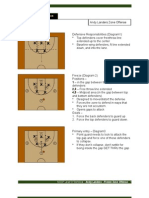 Andy Landers – Freeze Zone Offense