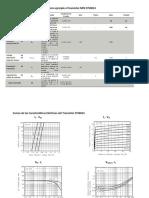 Características Eléctricas transistor sts9014