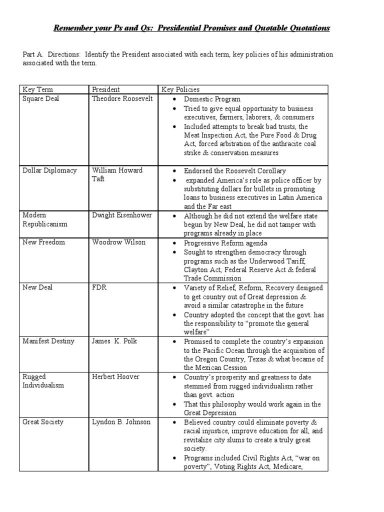 Ap Us History Mccarthyism Worksheet Answers - Worksheets