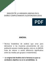 ANÁLISIS DE LA VARIANZA (ANOVA)