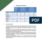 análisis cuantitativo de alternativas