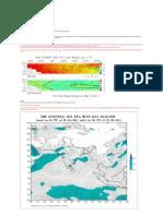 2011 Indian Monsoon Forecast Part II ( IndiMO 2)