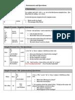 Presente Simple. Gramatica Ingles 3