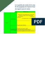 Proyecto Pyme(1)