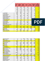 Revised Consolidated Medicine Demand PPAF 50 CHCs Jan-Jun 2011