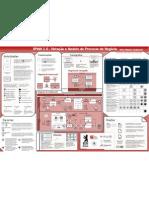BPMN - versão 20 (beta) - em português