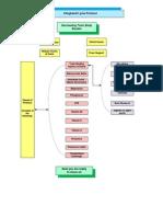 Klinghardt Biological Treatment of Lyme Disease Protocol | Peroxide