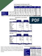 Informe Semanal del 16 al 20 de mayo del 2011