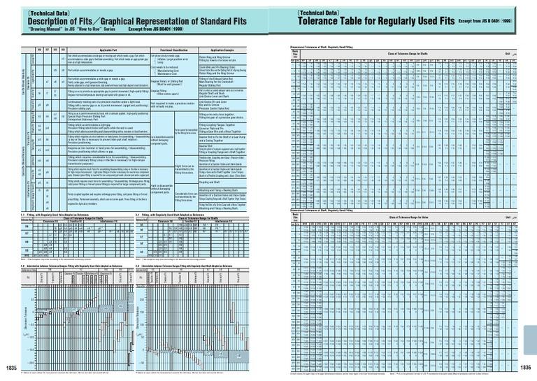 Tolerance Chart | Engineering Tolerance | Bearing (Mechanical)