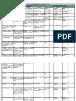 Plan Operativo Anual Ies 2011
