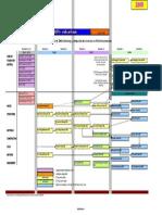 Copy of Civil Course Structure 08 (2)