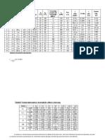 inductoare tabele