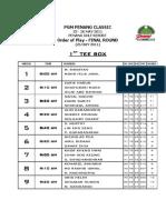 Penang Draw Final Round
