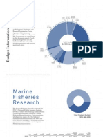 Supplemental  for the 2010-2011 Programs of the Fish and Wildlife Research Institute
