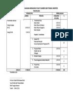 Anggaran Belanja Mengurus Pusat Sumber Smk Tengku Menteri 2011