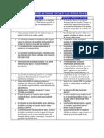 JIT Diferencias Entre Perdidas Contables y Perdidas Fiscales