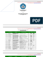Alamat Dinas Pendidikan Kabupaten Kota Indonesia