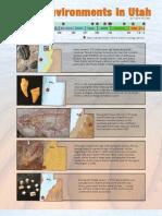 Fossil Environments in Utah