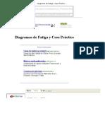 Diagramas de Fatiga y Caso Práctico - Apuntes de Ingeniería Mecánica 4
