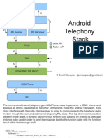 Android Telephony Stack